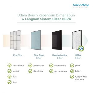 hepa filter coway